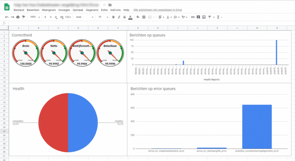 Blog: Google Sheet Dashboards